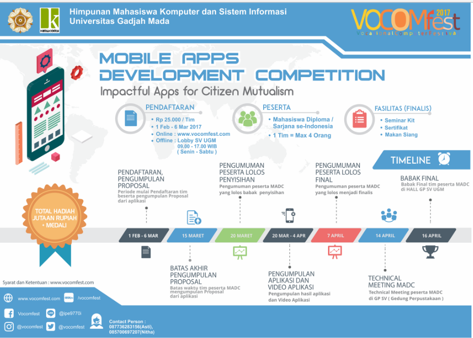 MOBILE APPS DEVELOPMENT COMPETITION HIMAKOMSI UGM